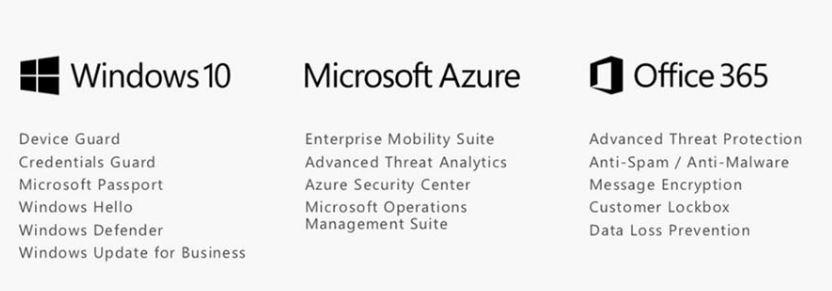 MS Security Platform
