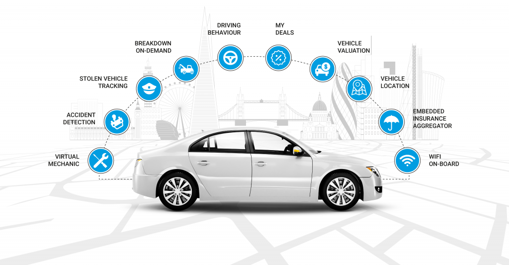 Future of Cyber Security with Connected Car Security