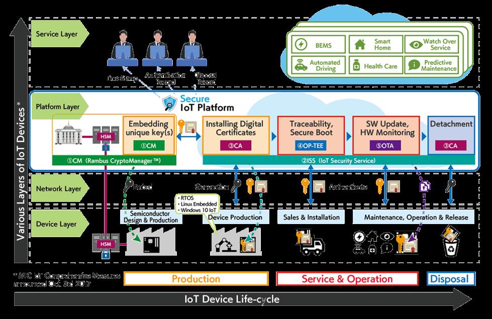iot-platform.png
